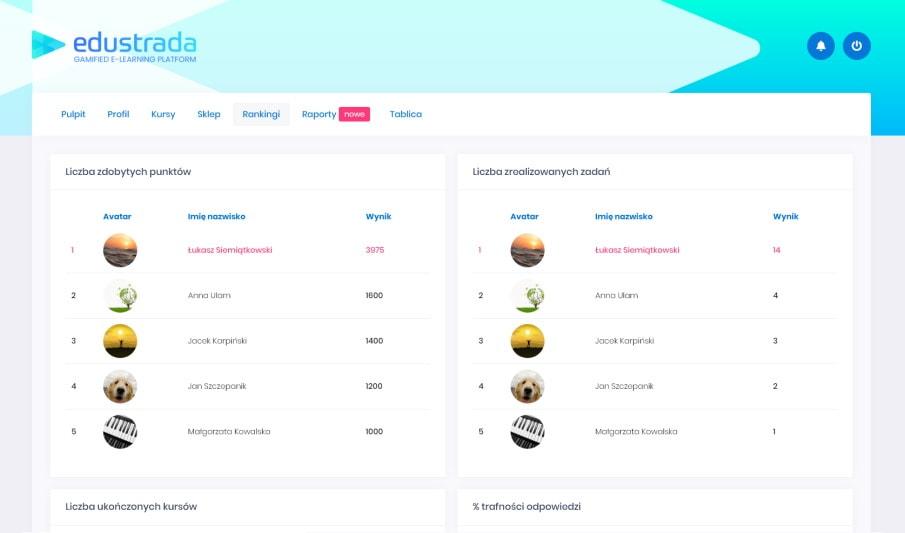 Edustrada zgrywalizowana platforma edukacyjna ranking